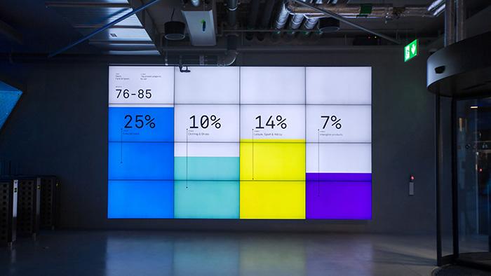 Information Design for Klarna 3